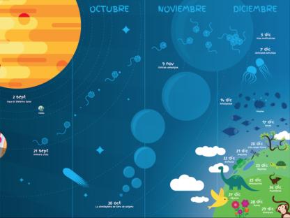 El Calendario Cósmico de Carl Sagan